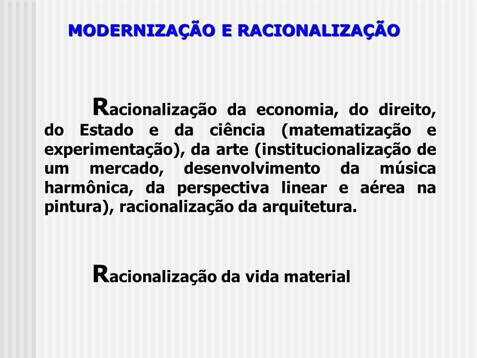 R acionalização da economia, do direito, do Estado e da ciência (matematização e experimentação), da arte (institucionalização de um mercado, desenvol