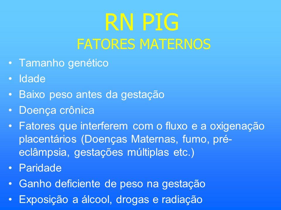 RN PIG FATORES MATERNOS Tamanho genético Idade Baixo peso antes da gestação Doença crônica Fatores que interferem com o fluxo e a oxigenação placentár