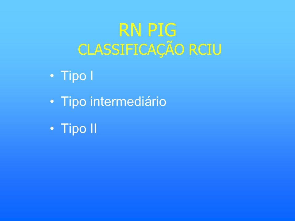 RN PIG CLASSIFICAÇÃO RCIU Tipo I Tipo intermediário Tipo II