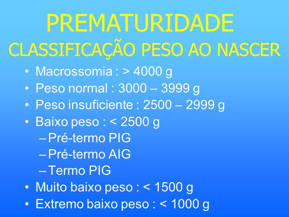 CLASSIFICAÇÃO PESO AO NASCER Macrossomia : > 4000 g Peso normal : 3000 – 3999 g Peso insuficiente : 2500 – 2999 g Baixo peso : < 2500 g –Pré-termo PIG