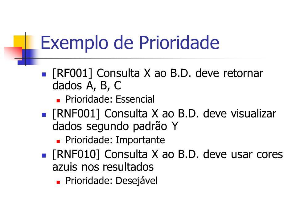 Exemplo de Prioridade [RF001] Consulta X ao B.D. deve retornar dados A, B, C Prioridade: Essencial [RNF001] Consulta X ao B.D. deve visualizar dados s
