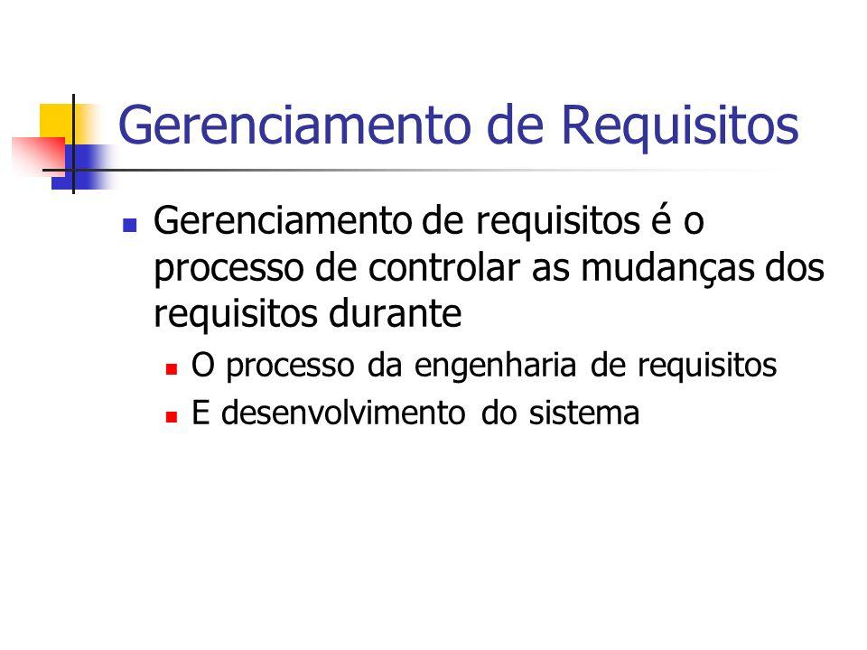 Gerenciamento de Requisitos Gerenciamento de requisitos é o processo de controlar as mudanças dos requisitos durante O processo da engenharia de requi