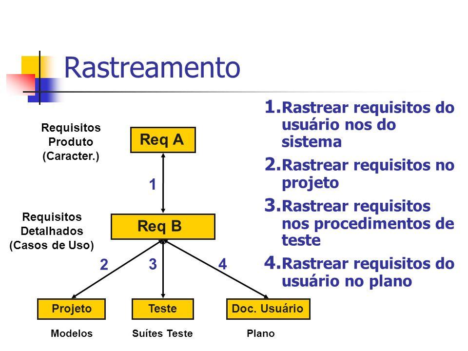 1. Rastrear requisitos do usuário nos do sistema 2. Rastrear requisitos no projeto 3. Rastrear requisitos nos procedimentos de teste 4. Rastrear requi