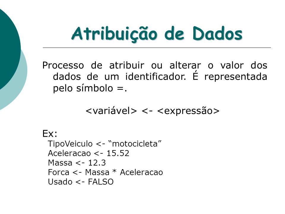 Atribuição de Dados Processo de atribuir ou alterar o valor dos dados de um identificador.