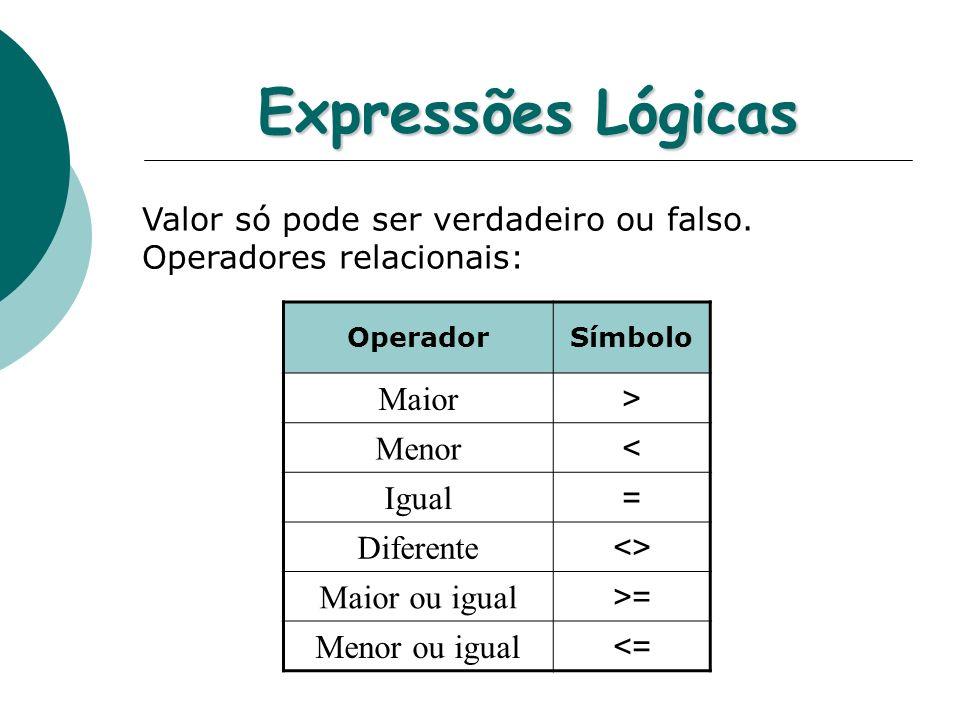 Expressões Lógicas Valor só pode ser verdadeiro ou falso.