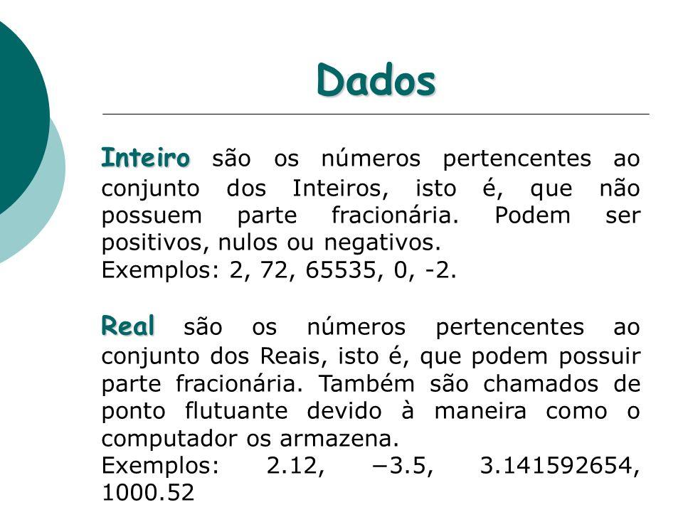 Dados Inteiro Inteiro são os números pertencentes ao conjunto dos Inteiros, isto é, que não possuem parte fracionária.