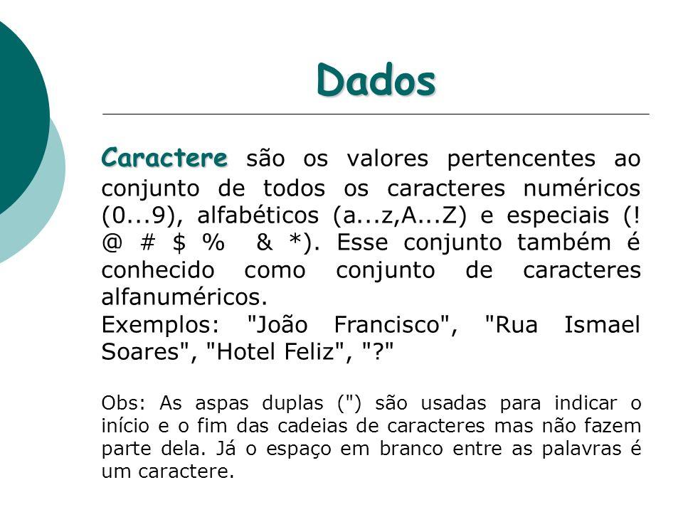 Dados Caractere Caractere são os valores pertencentes ao conjunto de todos os caracteres numéricos (0...9), alfabéticos (a...z,A...Z) e especiais (.