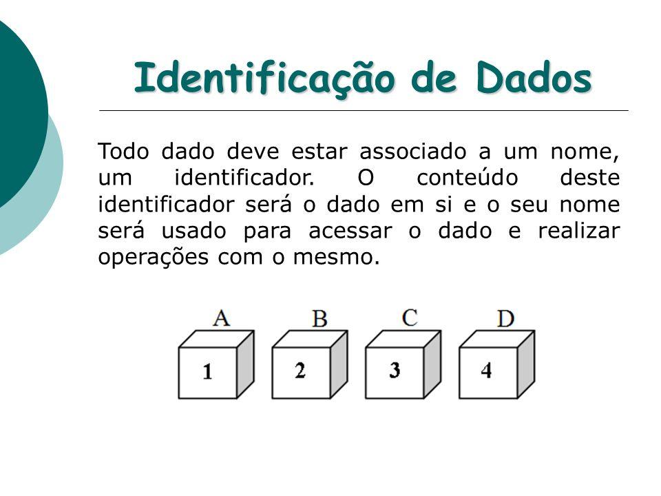Identificação de Dados Todo dado deve estar associado a um nome, um identificador.