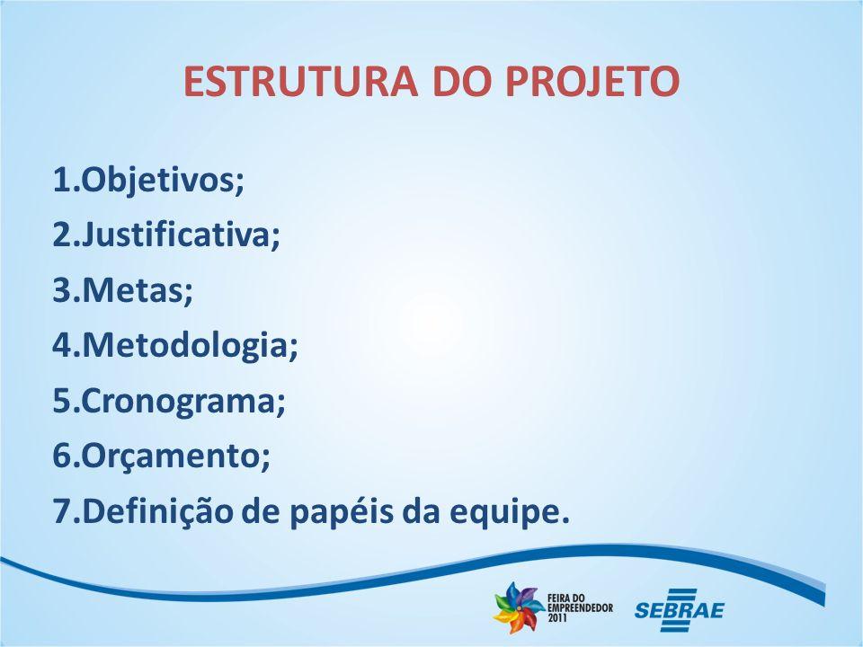 ESTRUTURA DO PROJETO 1.Objetivos; 2.Justificativa; 3.Metas; 4.Metodologia; 5.Cronograma; 6.Orçamento; 7.Definição de papéis da equipe.