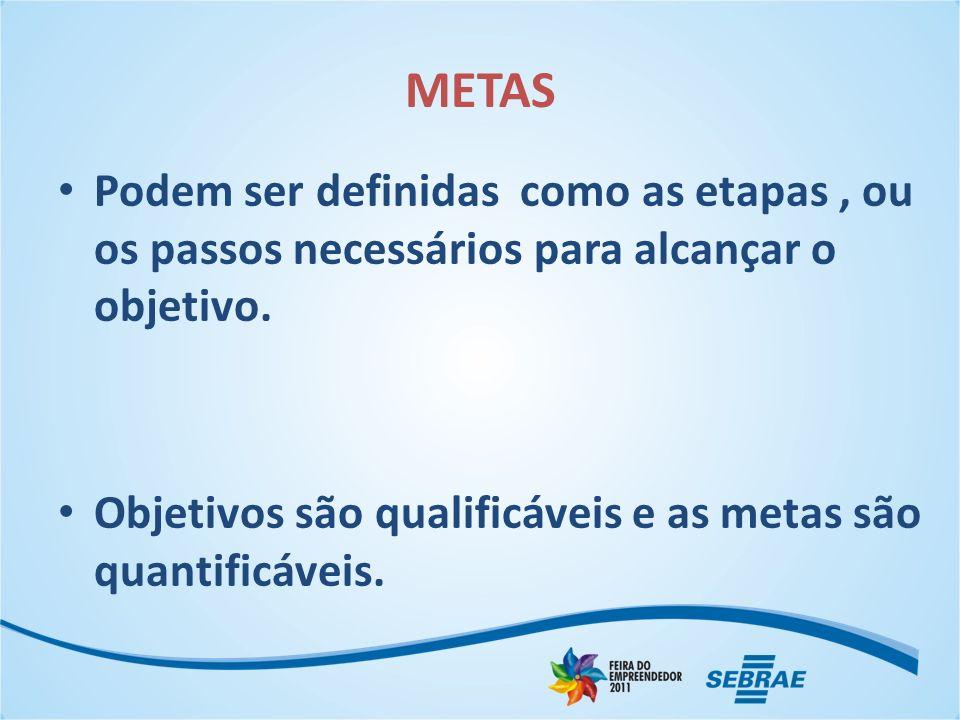 METAS Podem ser definidas como as etapas, ou os passos necessários para alcançar o objetivo. Objetivos são qualificáveis e as metas são quantificáveis