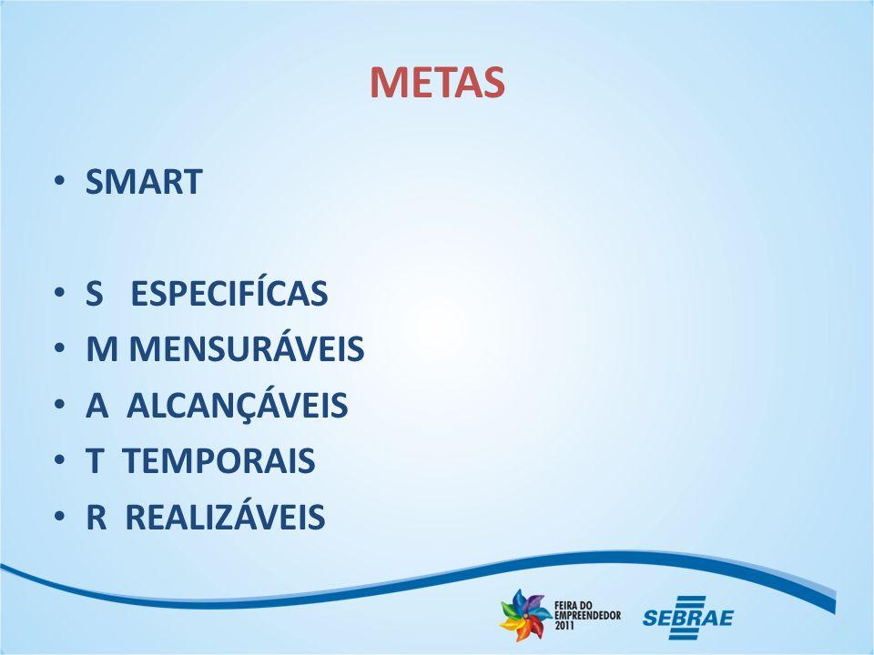 METAS SMART S ESPECIFÍCAS M MENSURÁVEIS A ALCANÇÁVEIS T TEMPORAIS R REALIZÁVEIS