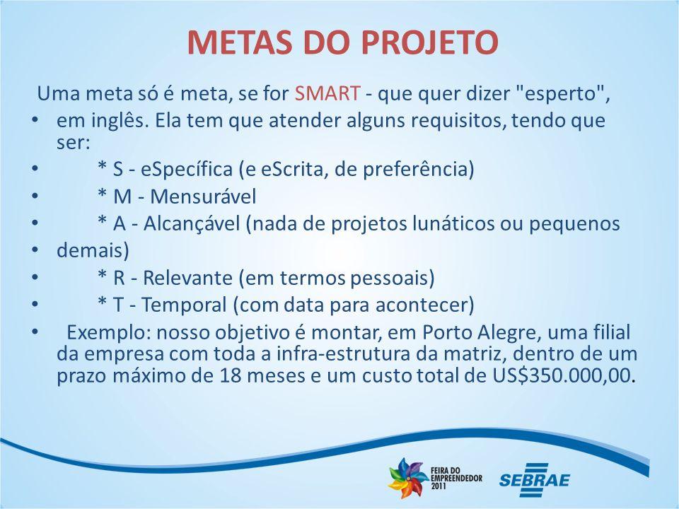 METAS DO PROJETO Uma meta só é meta, se for SMART - que quer dizer esperto , em inglês.