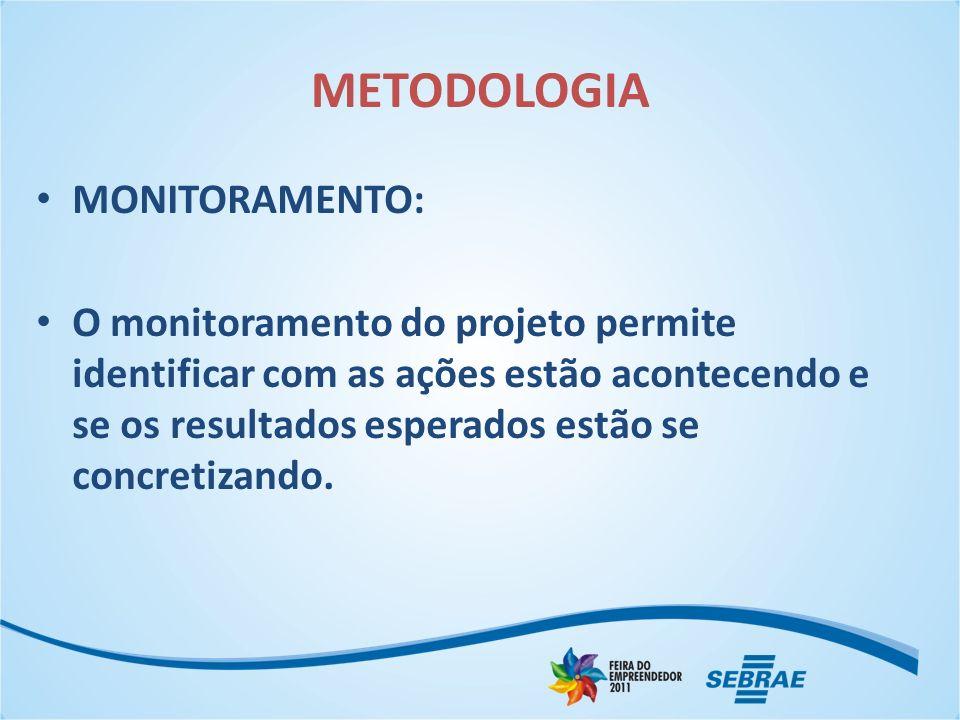 METODOLOGIA MONITORAMENTO: O monitoramento do projeto permite identificar com as ações estão acontecendo e se os resultados esperados estão se concretizando.