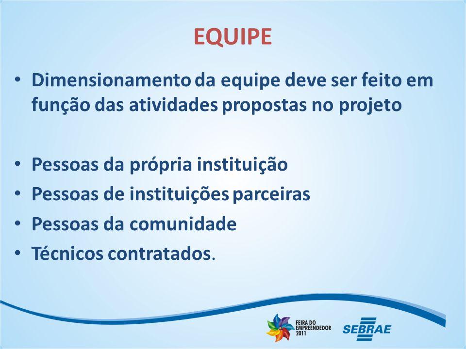 EQUIPE Dimensionamento da equipe deve ser feito em função das atividades propostas no projeto Pessoas da própria instituição Pessoas de instituições parceiras Pessoas da comunidade Técnicos contratados.