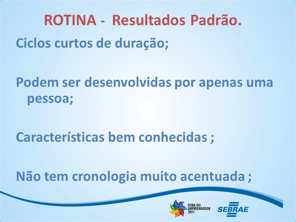 ROTINA - Resultados Padrão.