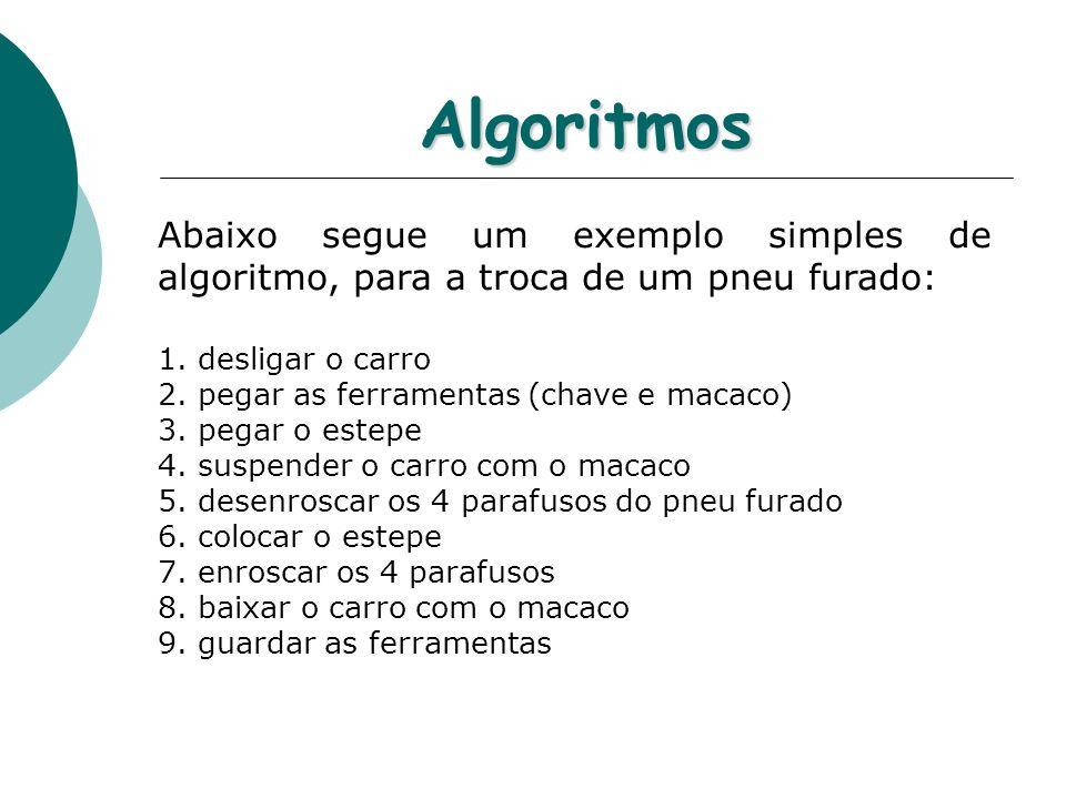 Algoritmos Abaixo segue um exemplo simples de algoritmo, para a troca de um pneu furado: 1. desligar o carro 2. pegar as ferramentas (chave e macaco)
