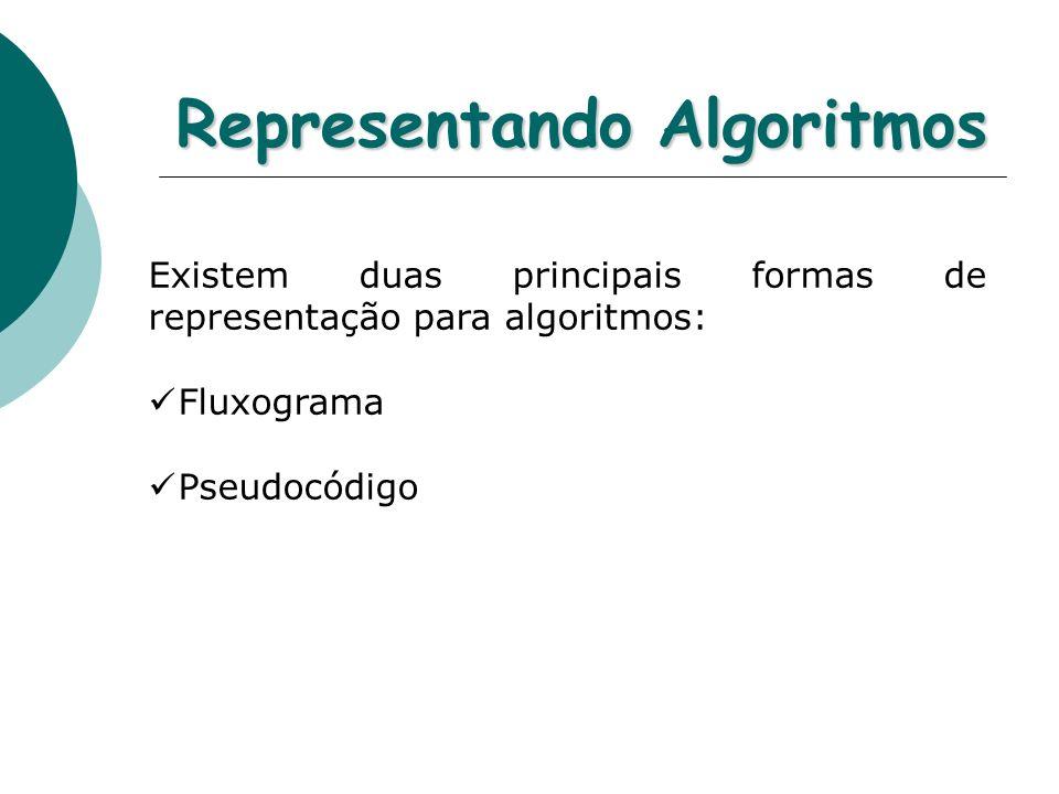 Representando Algoritmos Existem duas principais formas de representação para algoritmos: Fluxograma Pseudocódigo
