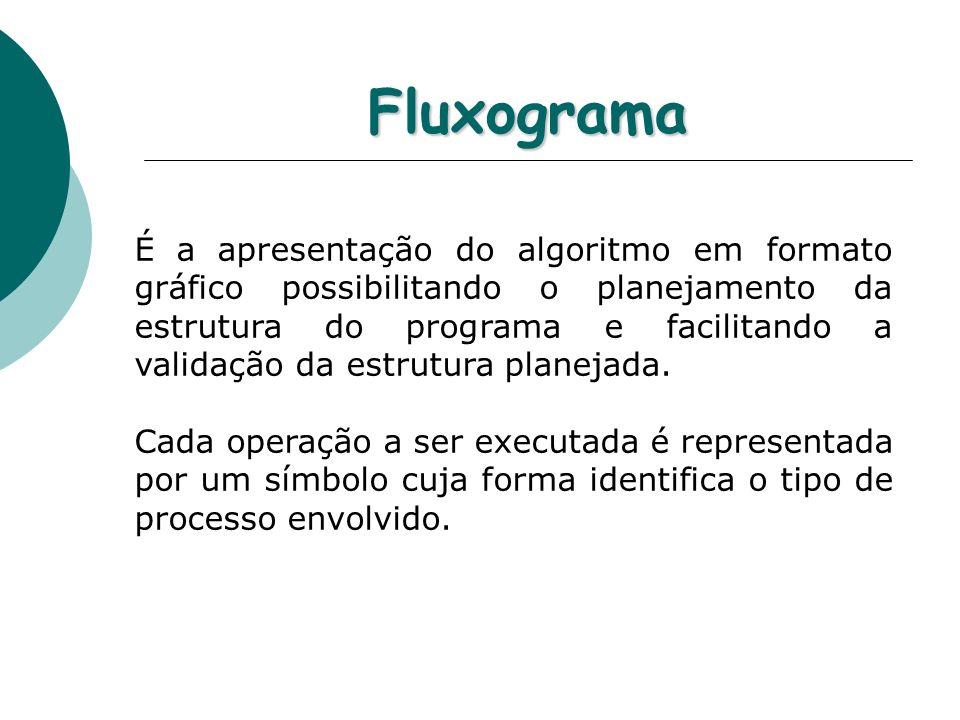 Fluxograma É a apresentação do algoritmo em formato gráfico possibilitando o planejamento da estrutura do programa e facilitando a validação da estrut