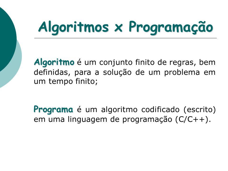 Algoritmos x Programação Algoritmo Algoritmo é um conjunto finito de regras, bem definidas, para a solução de um problema em um tempo finito; Programa