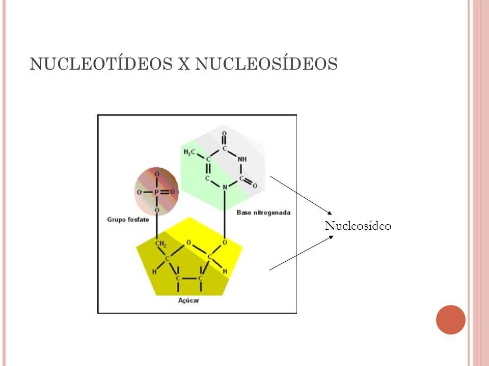 Nucleosídeo NUCLEOTÍDEOS X NUCLEOSÍDEOS