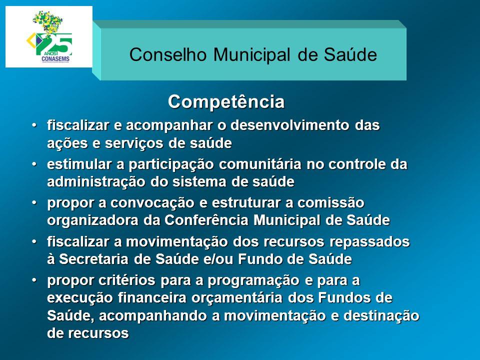 Conselho Municipal de Saúde Competência fiscalizar e acompanhar o desenvolvimento das ações e serviços de saúdefiscalizar e acompanhar o desenvolvimen
