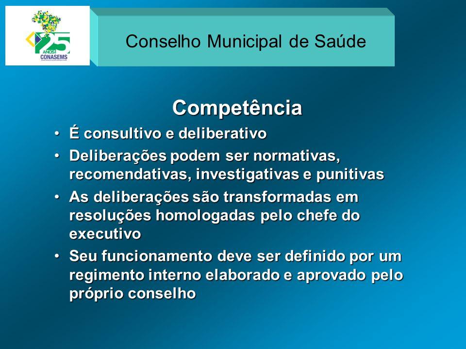 Competência É consultivo e deliberativoÉ consultivo e deliberativo Deliberações podem ser normativas, recomendativas, investigativas e punitivasDelibe