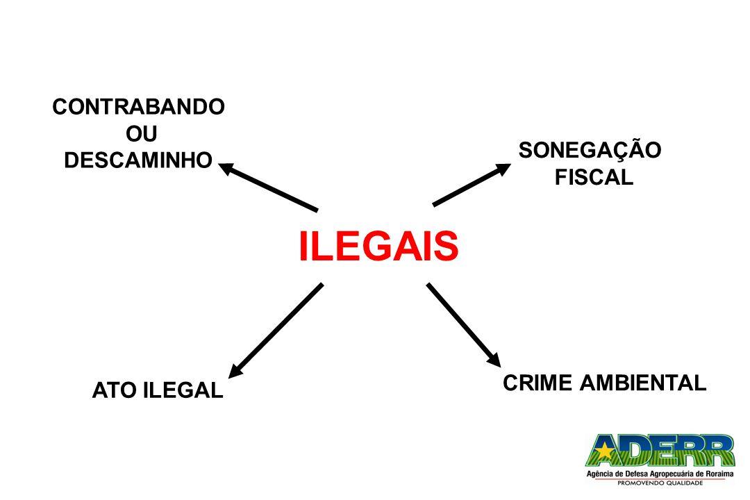 ILEGAIS CONTRABANDO OU DESCAMINHO SONEGAÇÃO FISCAL CRIME AMBIENTAL ATO ILEGAL