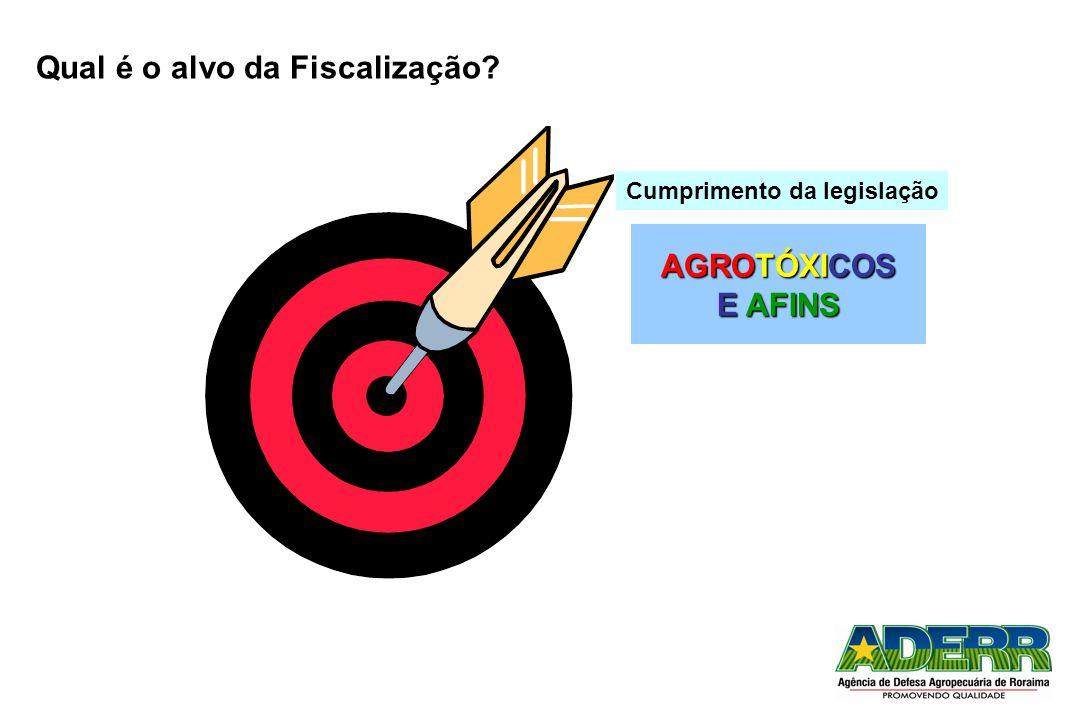 Qual é o alvo da Fiscalização? AGROTÓXICOS E AFINS Cumprimento da legislação