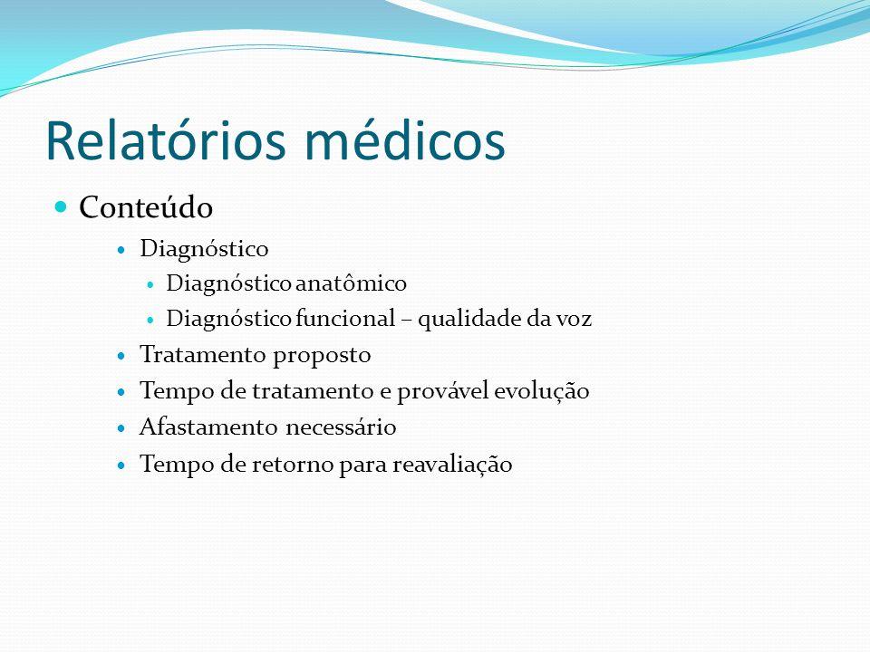 Relatórios médicos Aspectos formais Identificação Data Anamnese Exame físico Avaliação vocal Exames laríngeos