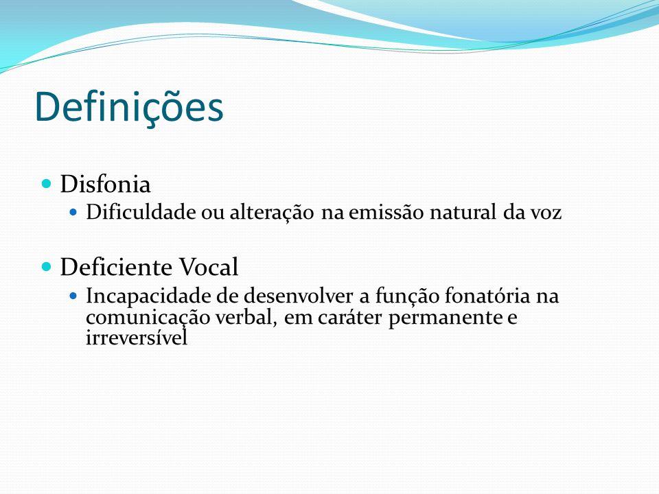 Definições O que é voz normal ? Voz adaptada estabilidade resistência ao uso específico, laborativo e/ou social Alterações da qualidade vocal leves EA