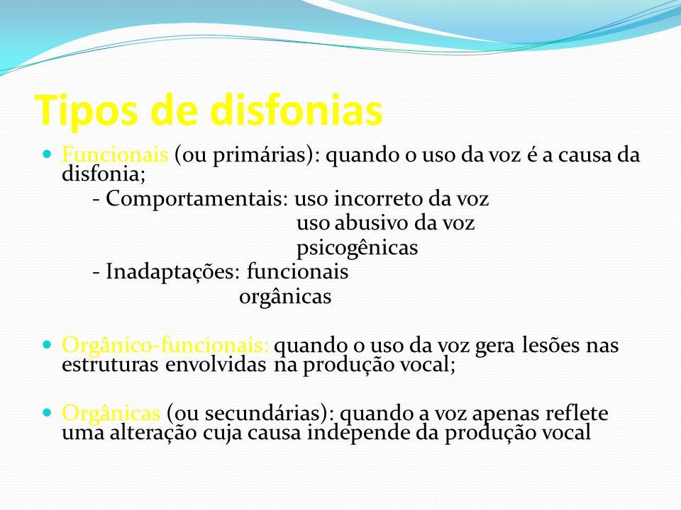 Definições Laringopatia Relacionada ao Trabalho origem no uso inadequado da voz ou outra sobrecarga ao aparelho fonador em decorrência da atividade la