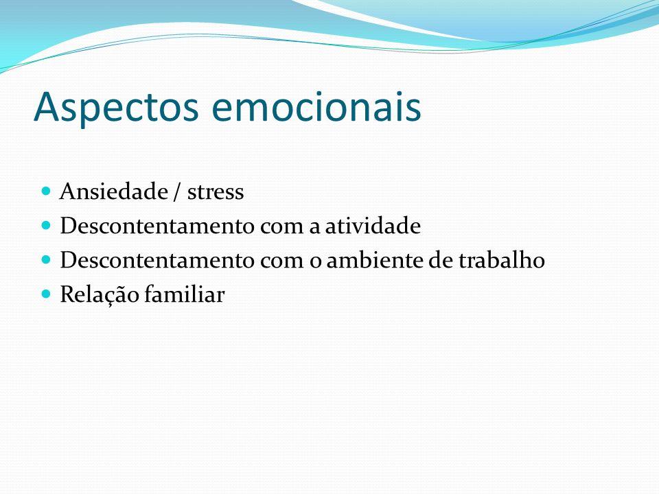 MECANISMO EVOLUTIVO DE UMA DISFONIA FUNCIONAL Laringe normal ou lesão laríngea compensada Aumento de demanda vocal Fatores emocionais Stress Fadiga vo