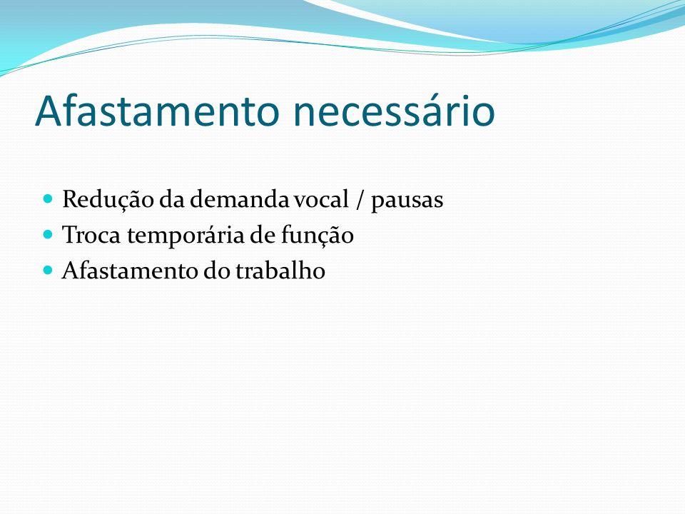 Disfonia Situação 2 Diagnósticos: Disfonia funcional hiperfuncional por tensão músculo-esquelética, refluxo laringo-faríngeo associado a alteração de