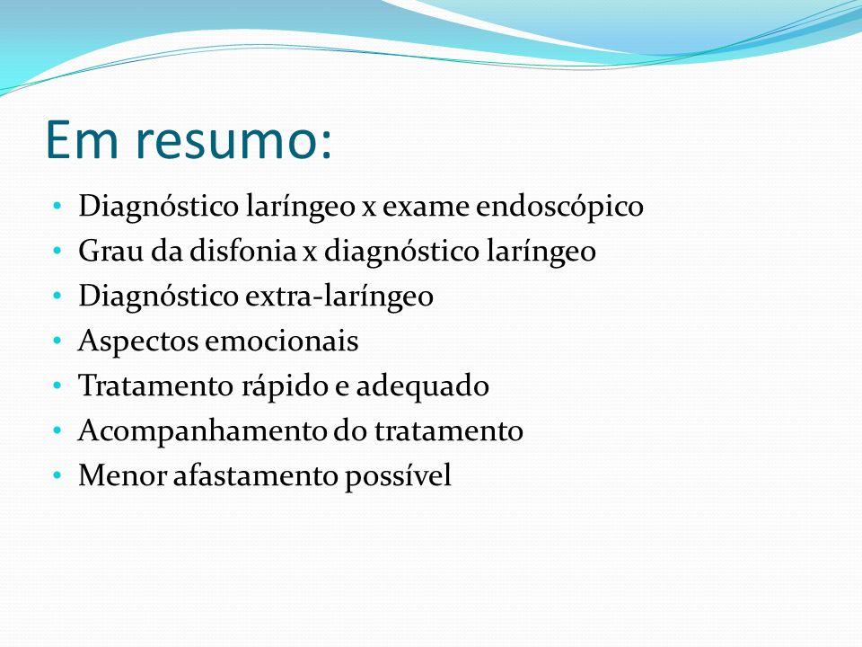 Afastamento necessário Redução da demanda vocal / pausas Troca temporária de função Afastamento do trabalho