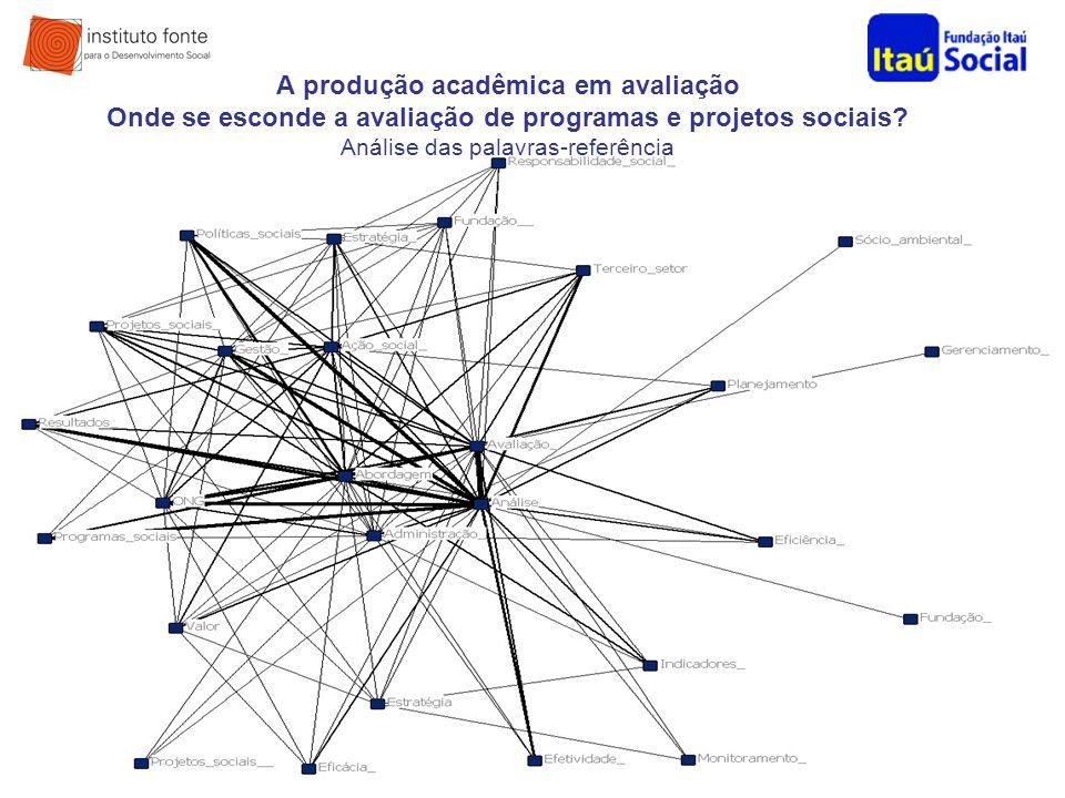 A produção acadêmica em avaliação Onde se esconde a avaliação de programas e projetos sociais? Análise das palavras-referência