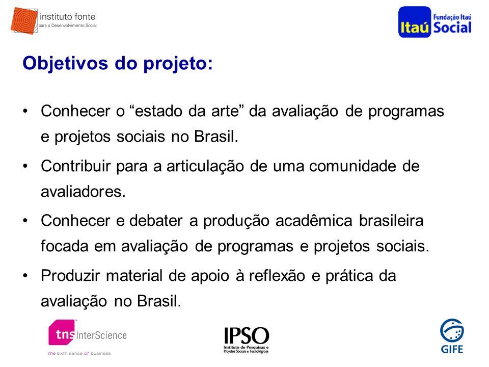 Objetivos do projeto: Conhecer o estado da arte da avaliação de programas e projetos sociais no Brasil. Contribuir para a articulação de uma comunidad
