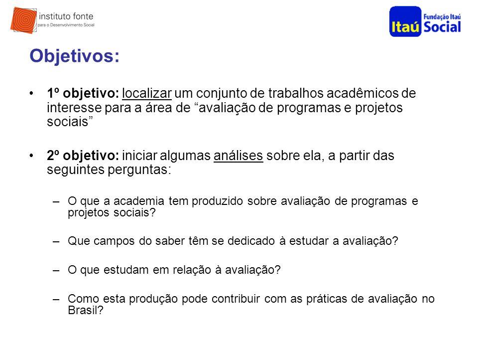 Objetivos: 1º objetivo: localizar um conjunto de trabalhos acadêmicos de interesse para a área de avaliação de programas e projetos sociais 2º objetiv