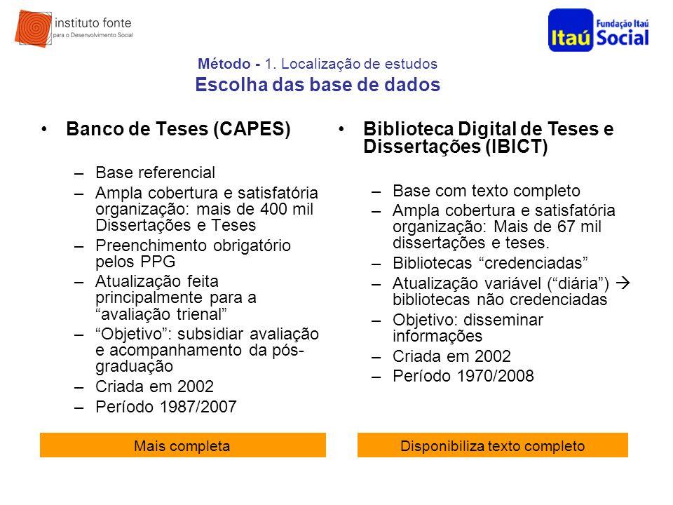 Método - 1. Localização de estudos Escolha das base de dados Banco de Teses (CAPES) –Base referencial –Ampla cobertura e satisfatória organização: mai