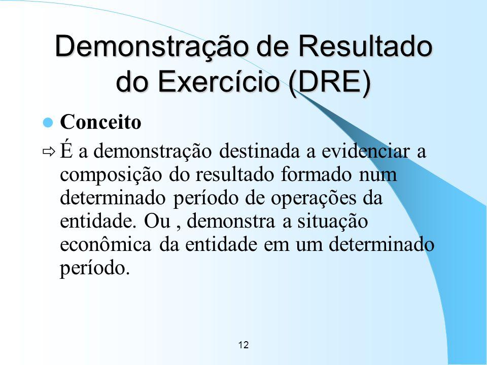 12 Demonstração de Resultado do Exercício (DRE) Conceito É a demonstração destinada a evidenciar a composição do resultado formado num determinado per