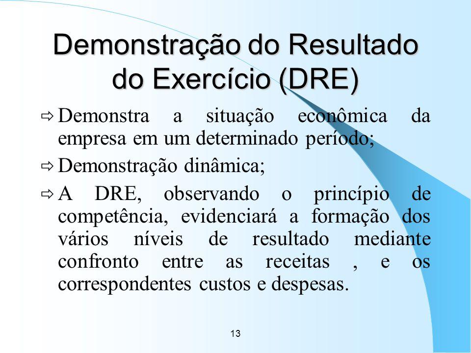 13 Demonstração do Resultado do Exercício (DRE) Demonstra a situação econômica da empresa em um determinado período; Demonstração dinâmica; A DRE, obs