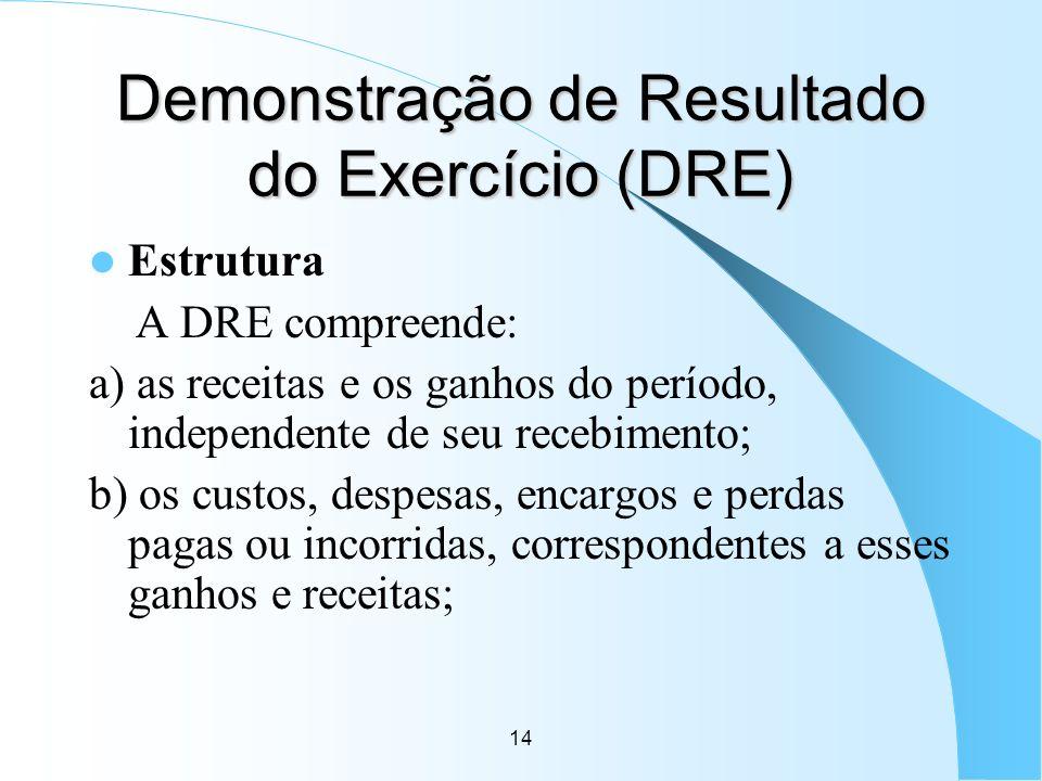 14 Demonstração de Resultado do Exercício (DRE) Estrutura A DRE compreende: a) as receitas e os ganhos do período, independente de seu recebimento; b)