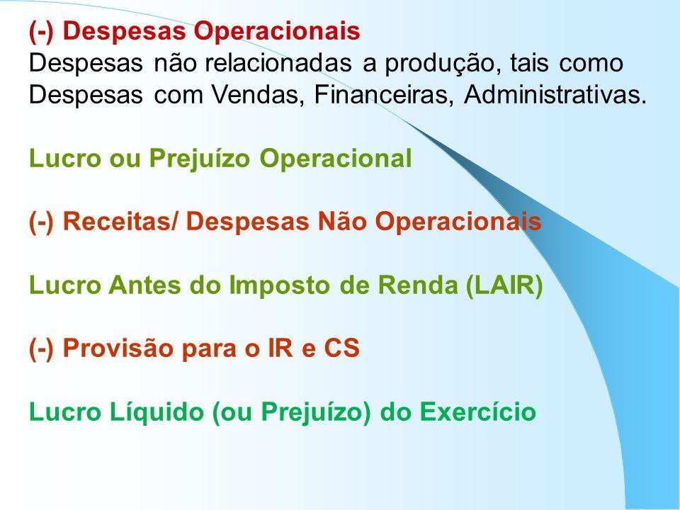 (-) Despesas Operacionais Despesas não relacionadas a produção, tais como Despesas com Vendas, Financeiras, Administrativas. Lucro ou Prejuízo Operaci
