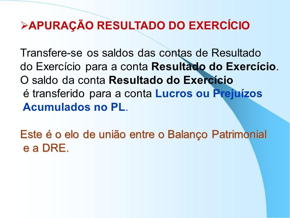 APURAÇÃO RESULTADO DO EXERCÍCIO Transfere-se os saldos das contas de Resultado do Exercício para a conta Resultado do Exercício. O saldo da conta Resu