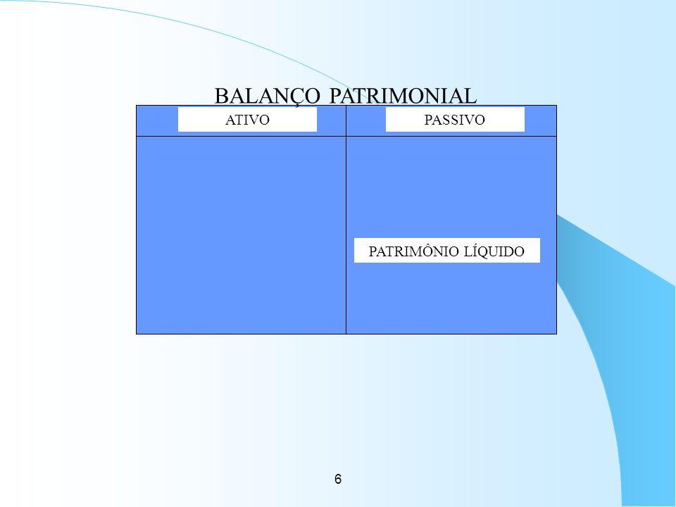 6 ATIVOPASSIVO PATRIMÔNIO LÍQUIDO BALANÇO PATRIMONIAL