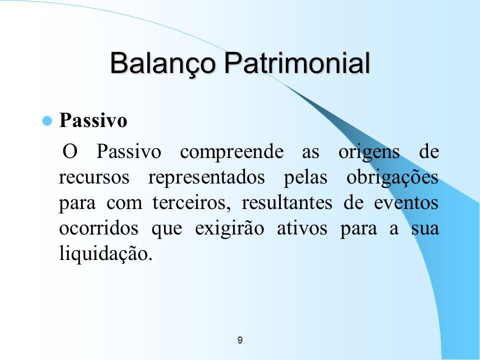 9 Balanço Patrimonial Passivo O Passivo compreende as origens de recursos representados pelas obrigações para com terceiros, resultantes de eventos oc