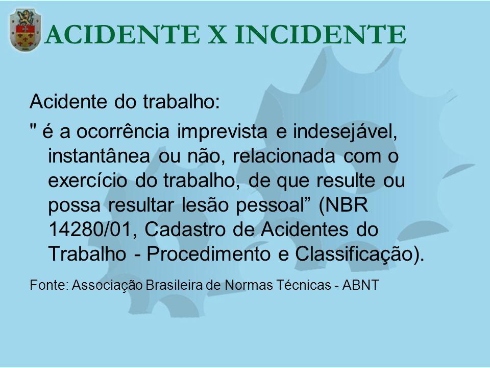Exemplo de dois acidentes com lesão: Acidente: exposição do trabalhador a ruído excessivo.