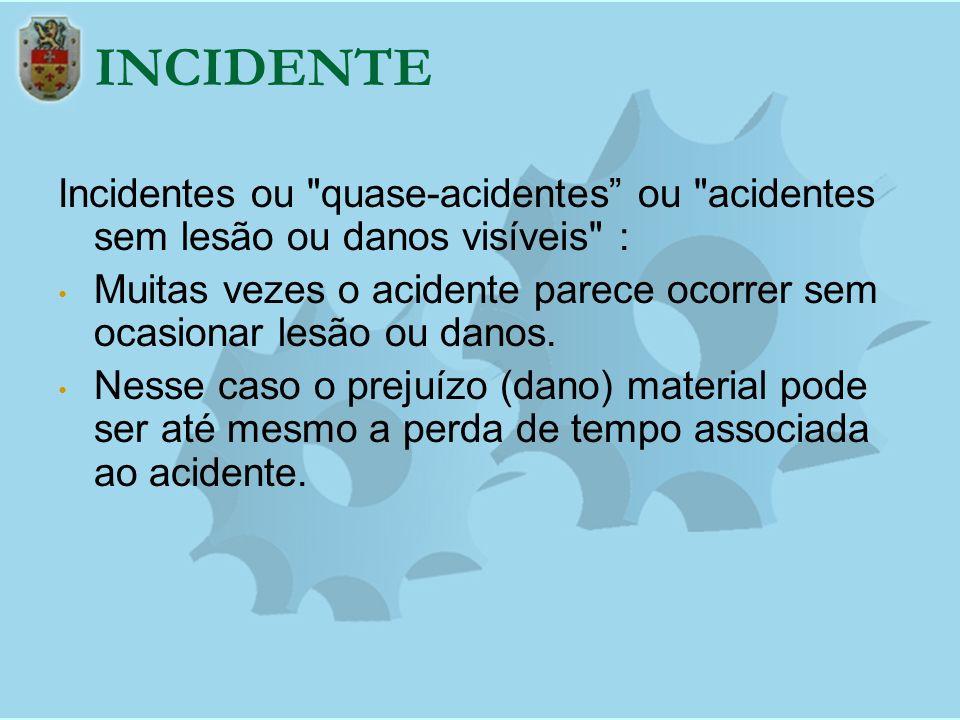 INCIDENTE Incidentes ou