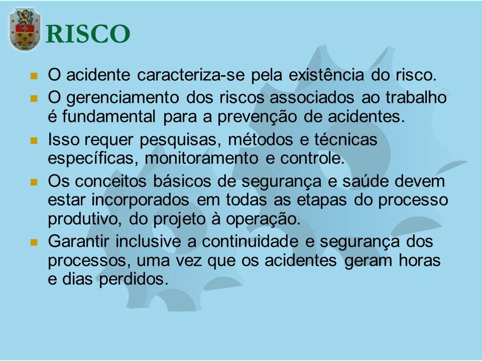 RISCO O acidente caracteriza-se pela existência do risco. O gerenciamento dos riscos associados ao trabalho é fundamental para a prevenção de acidente