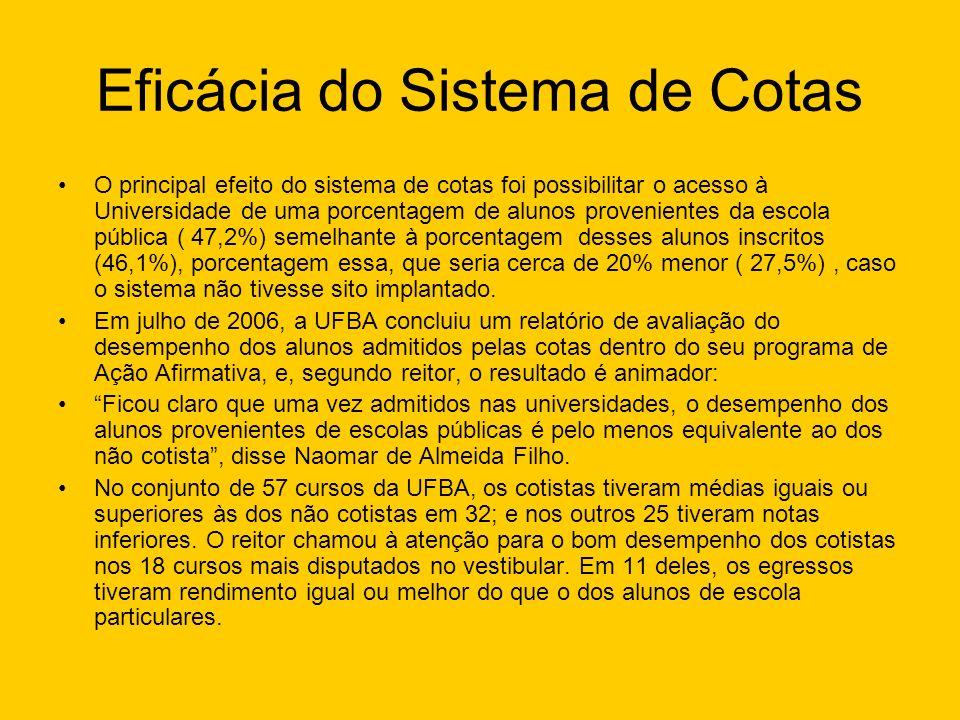 Eficácia do Sistema de Cotas O principal efeito do sistema de cotas foi possibilitar o acesso à Universidade de uma porcentagem de alunos provenientes