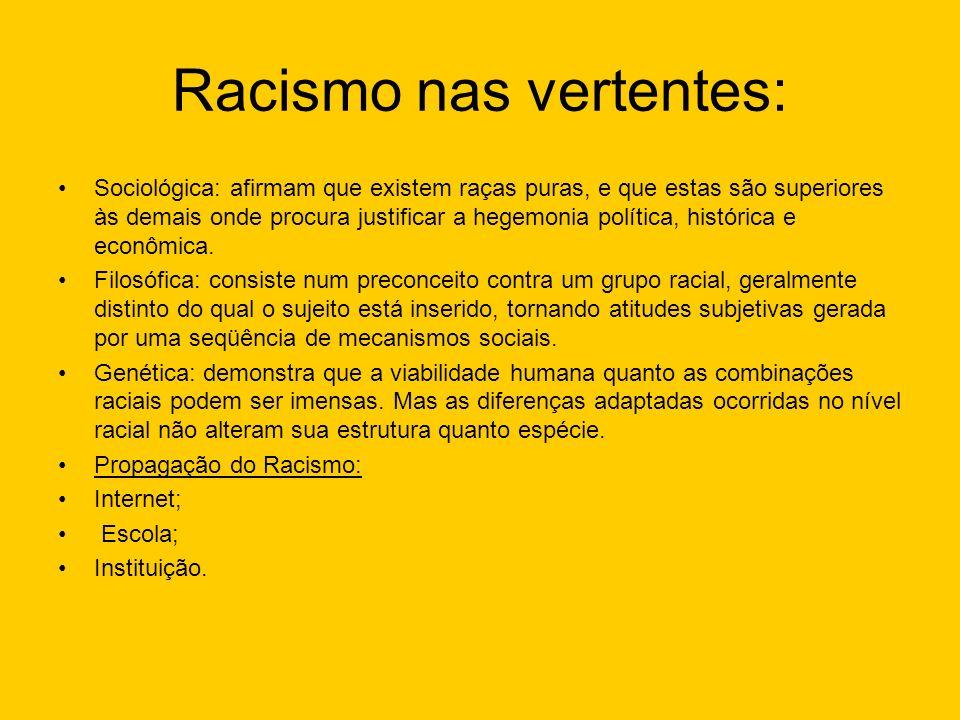 Racismo nas vertentes: Sociológica: afirmam que existem raças puras, e que estas são superiores às demais onde procura justificar a hegemonia política